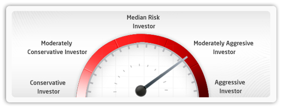 risk_profiler_banner